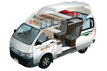 Apollo Motorhome Holidays Endeavour Camper
