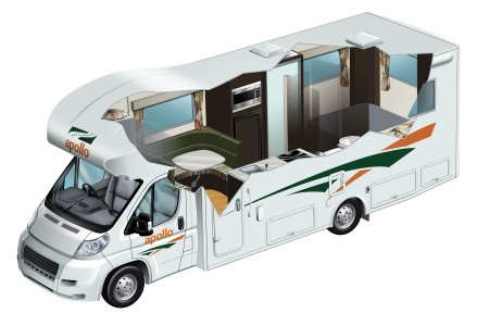 Apollo Motorhome Holidays Euro Slider