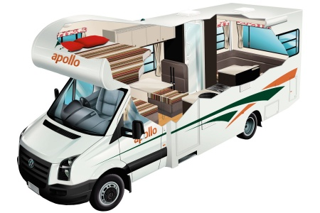 Apollo Motorhome Holidays Euro Star Automatic