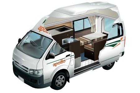 Apollo Motorhome Holidays Hitop Camper