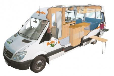 Grundriss Britz Venturer Camper