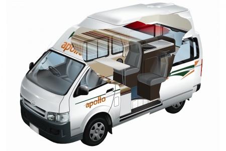 Apollo Motorhome Holidays Endeavour Camper