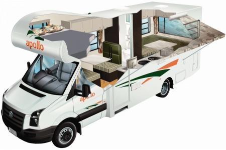 Apollo Motorhome Holidays Euro Deluxe