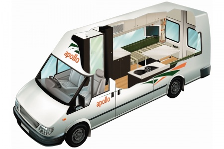 Apollo Motorhome Holidays Euro Tourer
