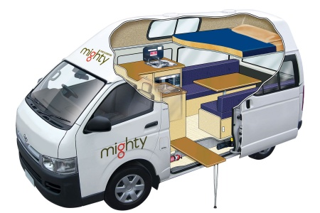 Mighty Campers Highball